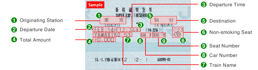 Japan JR Pass Shinkansen Reservation Ticket Sample